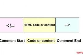 html如何注释代码